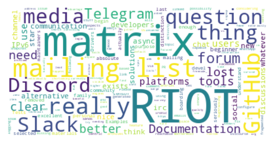 Word cloud rendered from answers below